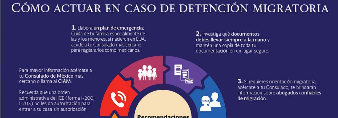 FORO CONSULAR – Detenciones migratorias. Conoce tus derechos