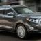 THE NEW 2019 Chevrolet Equinox